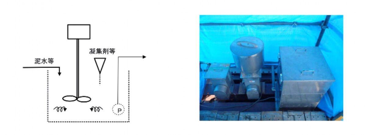無機系粉体凝集剤投入機
